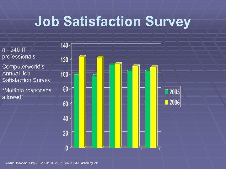Job Satisfaction Survey n= 540 IT professionals Computerworld's Annual Job Satisfaction Survey *Multiple responses