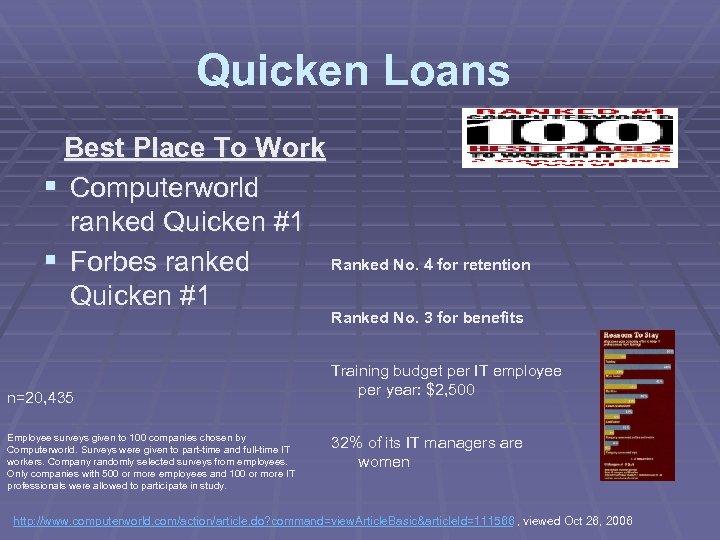 Quicken Loans Best Place To Work § Computerworld ranked Quicken #1 Ranked No. 4