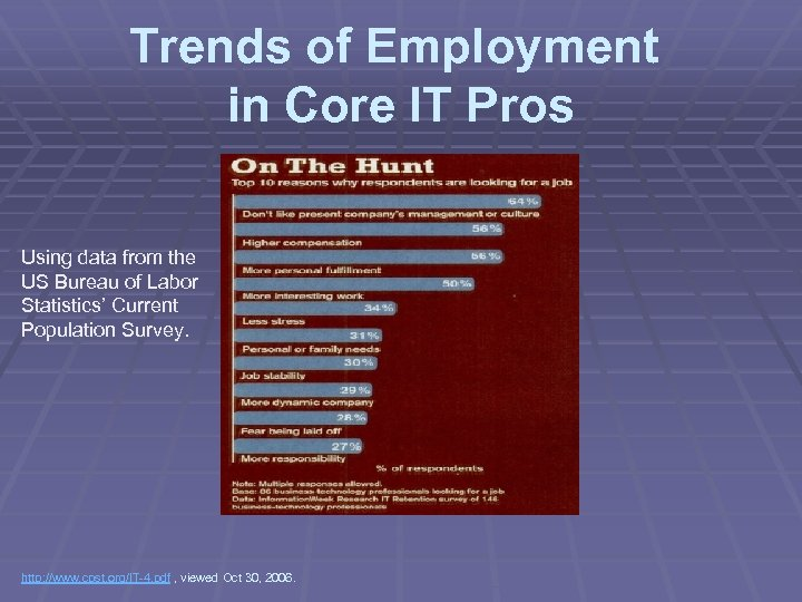 Trends of Employment in Core IT Pros Using data from the US Bureau of