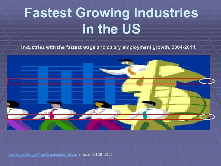 Fastest Growing Industries in the US Industries with the fastest wage and salary employment