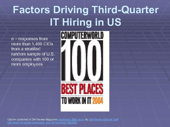 Factors Driving Third-Quarter IT Hiring in US n = responses from more than 1,