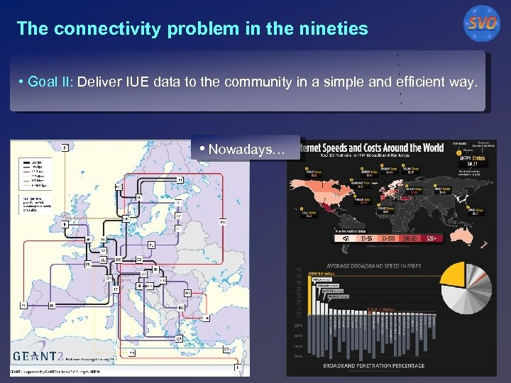 The connectivity problem in the nineties • Goal II: Deliver IUE data to the