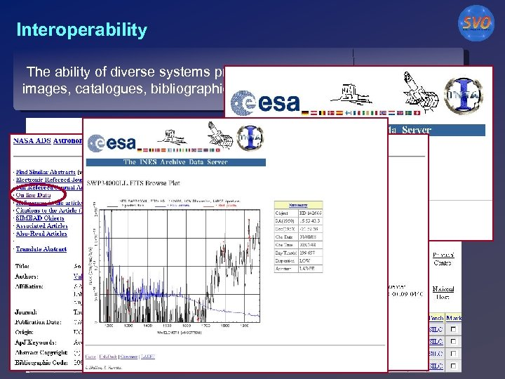 Interoperability The ability of diverse systems providing diverse information (spectra, images, catalogues, bibliographic info.