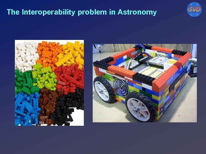 The Interoperability problem in Astronomy