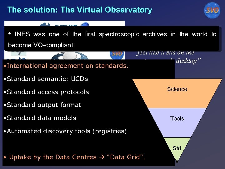 The solution: The Virtual Observatory • INES was one of the first spectroscopic archives