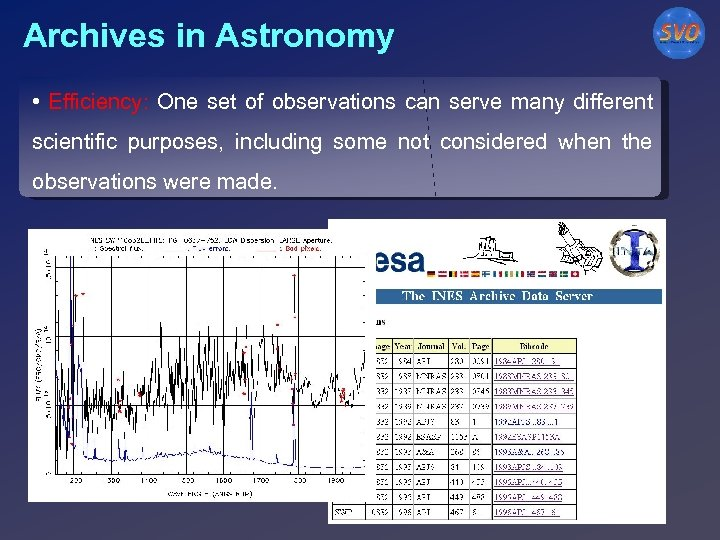 Archives in Astronomy • Efficiency: One set of observations can serve many different scientific