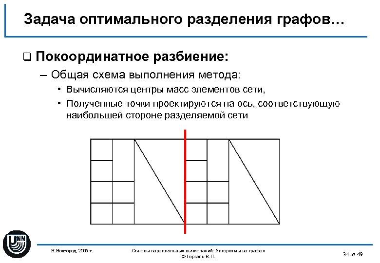 Задача оптимального разделения графов… q Покоординатное разбиение: – Общая схема выполнения метода: • Вычисляются