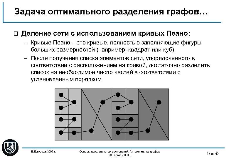 Задача оптимального разделения графов… q Деление сети с использованием кривых Пеано: – Кривые Пеано