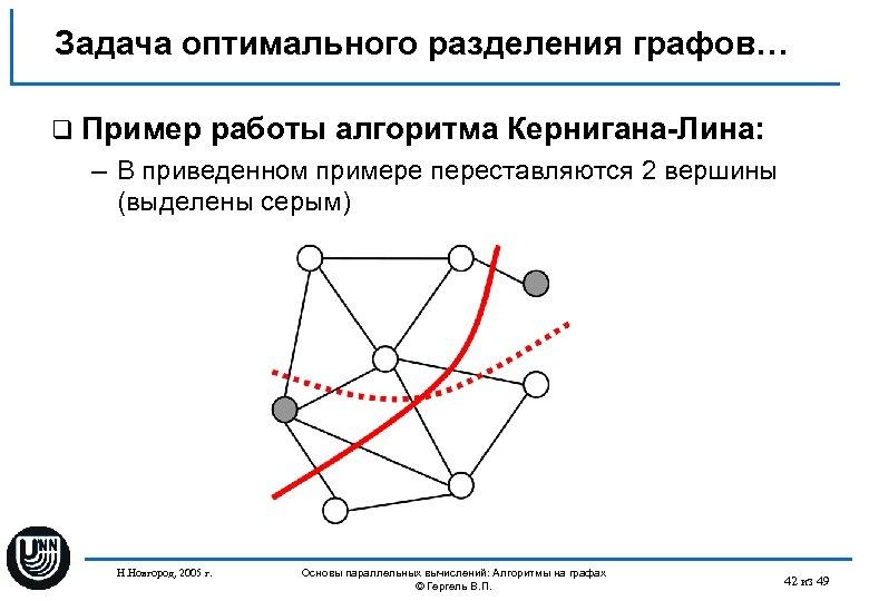 Задача оптимального разделения графов… q Пример работы алгоритма Кернигана-Лина: – В приведенном примере переставляются