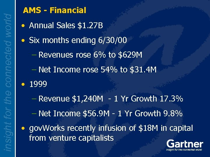 insight for the connected world AMS - Financial • Annual Sales $1. 27 B