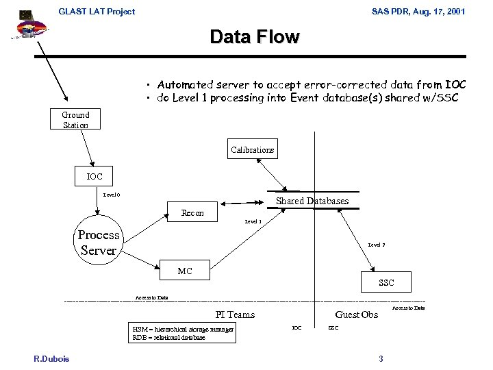 GLAST LAT Project SAS PDR, Aug. 17, 2001 Data Flow • Automated server to