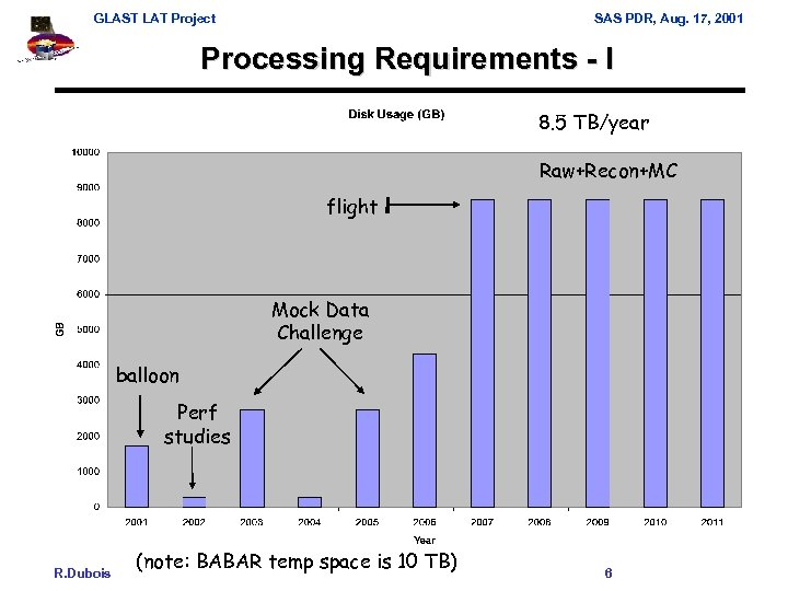 GLAST LAT Project SAS PDR, Aug. 17, 2001 Processing Requirements - I 8. 5