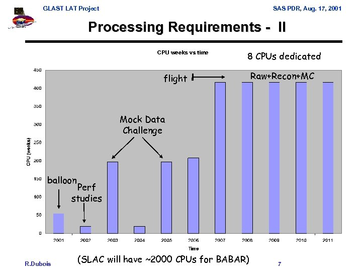 GLAST LAT Project SAS PDR, Aug. 17, 2001 Processing Requirements - II 8 CPUs
