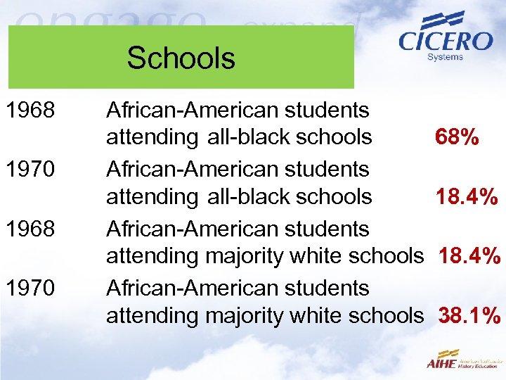 Schools 1968 1970 African-American students attending all-black schools 68% African-American students attending all-black schools