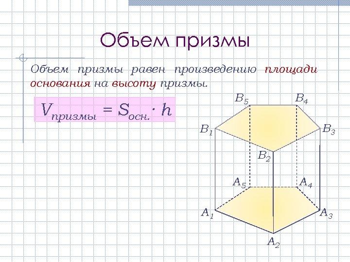 Объем призмы равен произведению площади основания на высоту призмы. В 5 В 4 Vпризмы