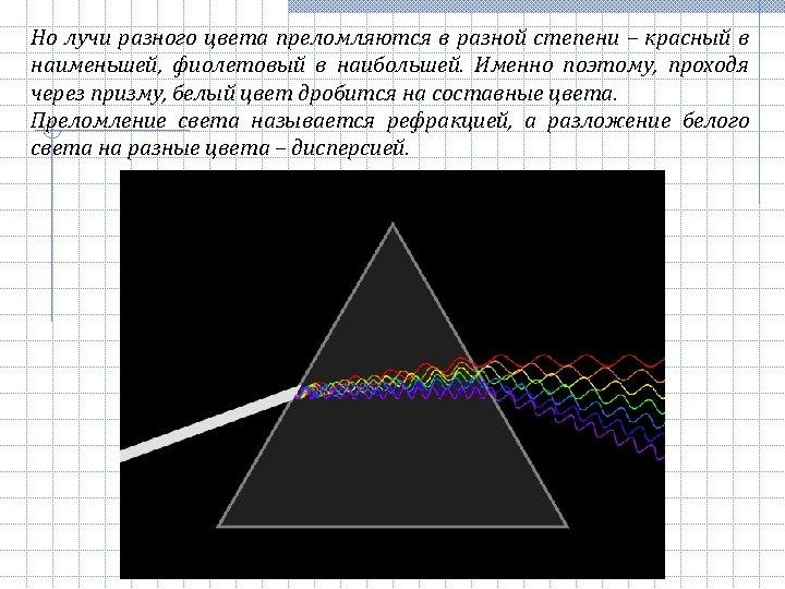 Но лучи разного цвета преломляются в разной степени – красный в наименьшей, фиолетовый в