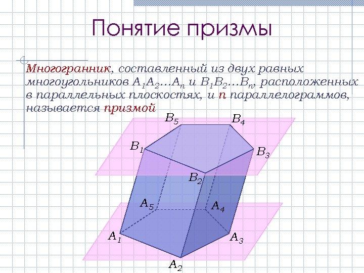 Понятие призмы Многогранник, составленный из двух равных многоугольников A 1 A 2…An и B