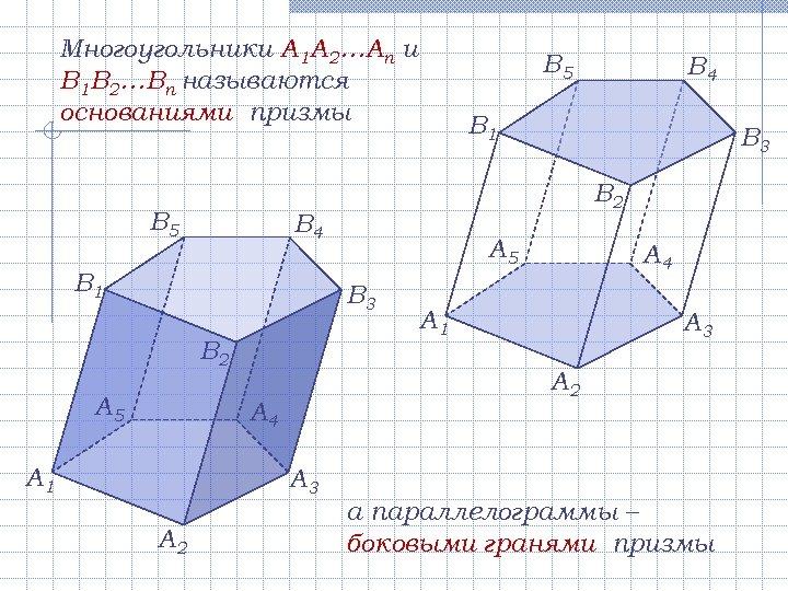 Многоугольники A 1 A 2…An и B 1 B 2…Bn называются основаниями призмы В