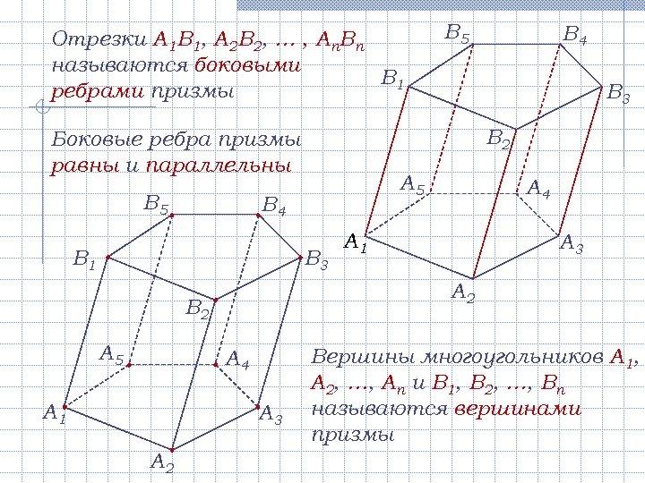 Отрезки A 1 B 1, A 2 B 2, … , An. Bn называются