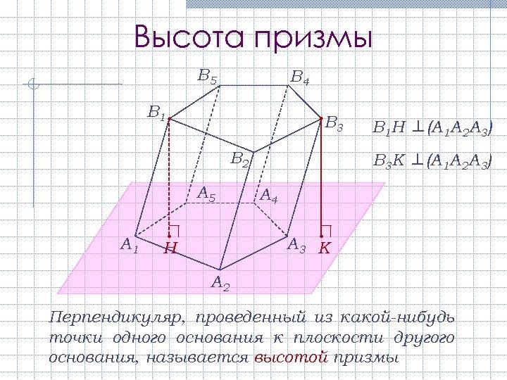 Высота призмы В 5 В 4 В 1 В 3 В 2 A 5
