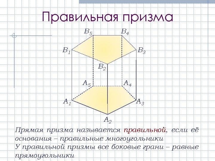 Правильная призма В 5 В 4 В 3 В 1 В 2 A 5