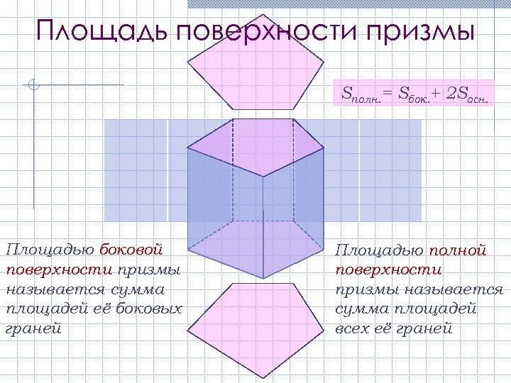 Площадь поверхности призмы Sполн. = Sбок. + 2 Sосн. Площадью боковой поверхности призмы называется