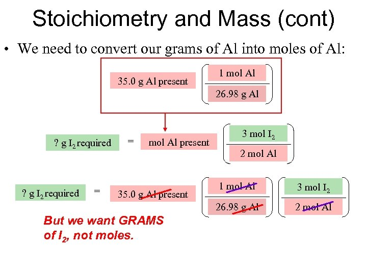 Stoichiometry and Mass (cont) • We need to convert our grams of Al into