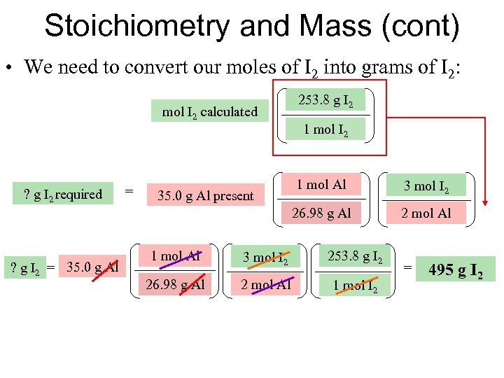 Stoichiometry and Mass (cont) • We need to convert our moles of I 2