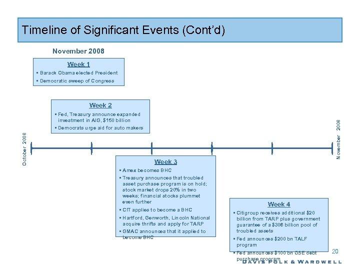 Timeline of Significant Events (Cont'd) November 2008 Week 1 • Barack Obama elected President