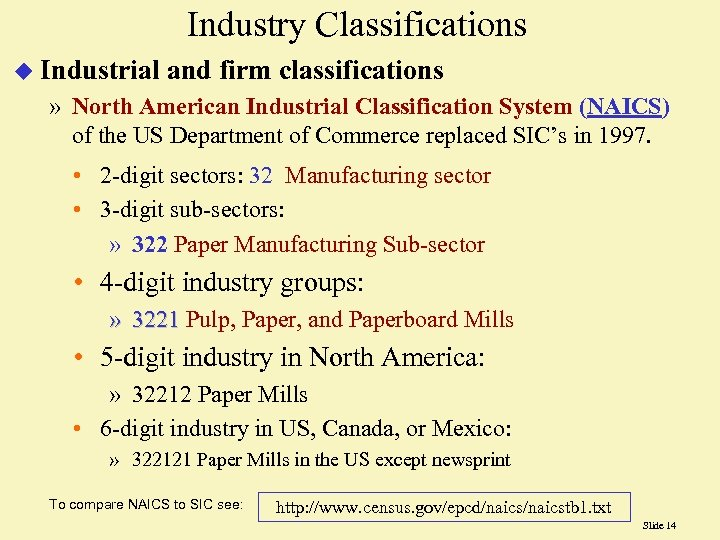 Industry Classifications u Industrial and firm classifications » North American Industrial Classification System (NAICS)