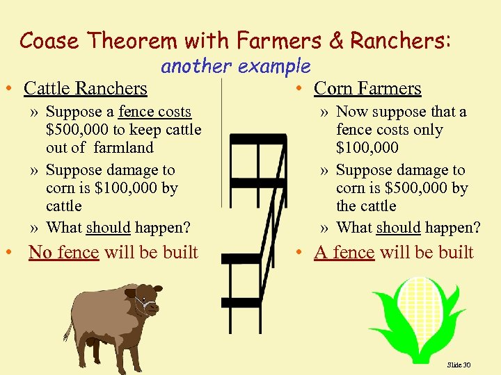 Coase Theorem with Farmers & Ranchers: another example • Cattle Ranchers • Corn Farmers