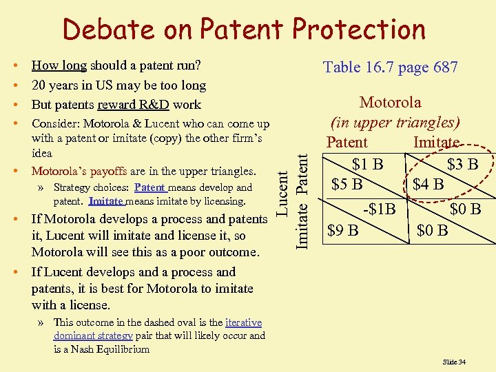 Debate on Patent Protection • How long should a patent run? • 20 years