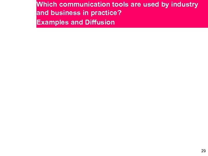 Which communication tools are used by industry and business in practice? Examples and Diffusion