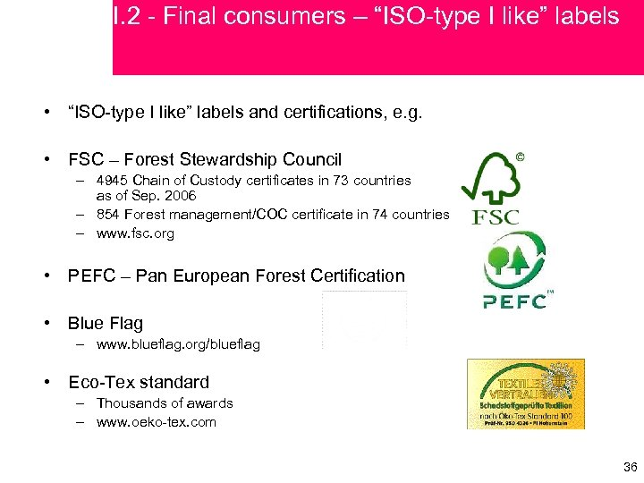 """I. 2 - Final consumers – """"ISO-type I like"""" labels • """"ISO-type I like"""""""