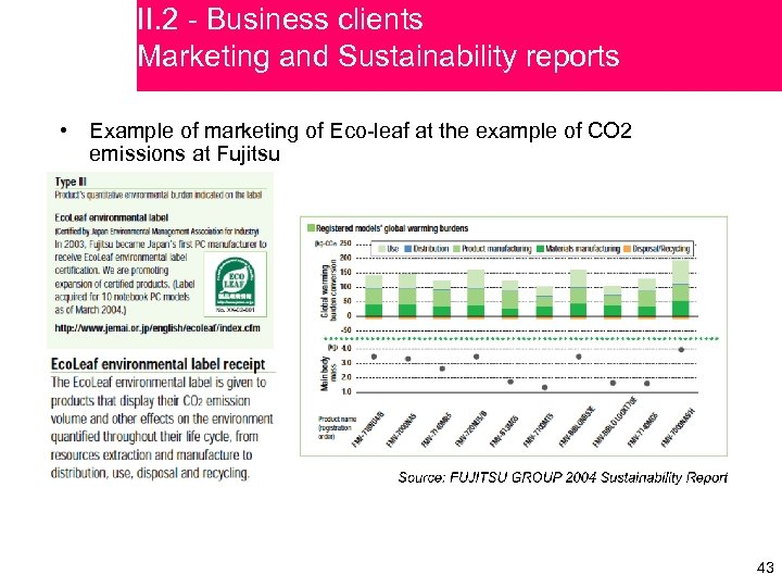 II. 2 - Business clients Marketing and Sustainability reports • Example of marketing of