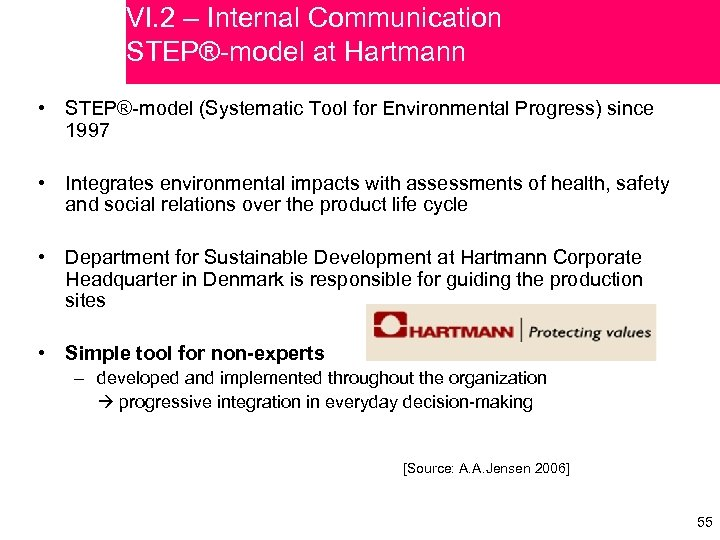VI. 2 – Internal Communication STEP®-model at Hartmann • STEP®-model (Systematic Tool for Environmental