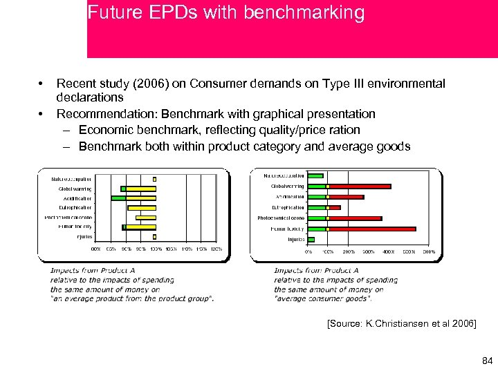 Future EPDs with benchmarking • • Recent study (2006) on Consumer demands on Type