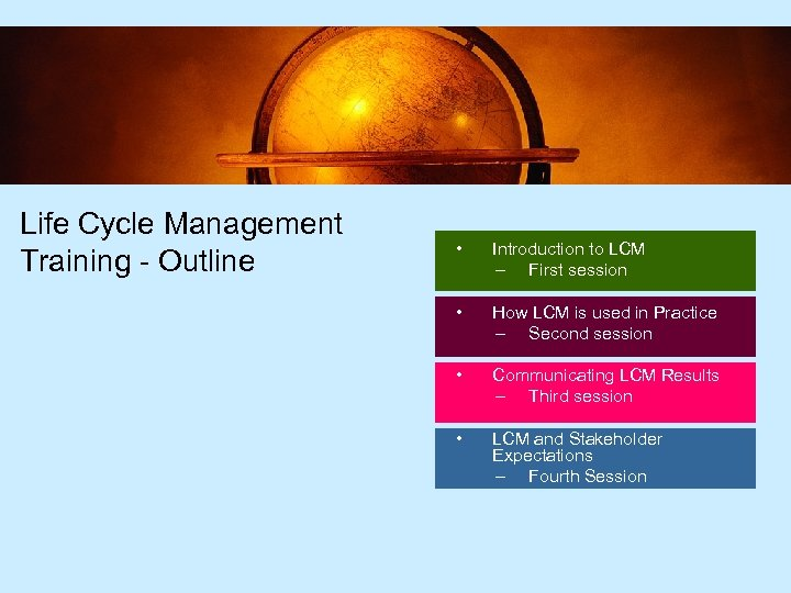 Life Cycle Management Training - Outline • Introduction to LCM – First session •