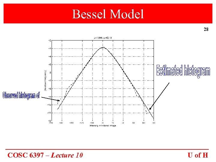 Bessel Model 28 COSC 6397 – Lecture 10 U of H