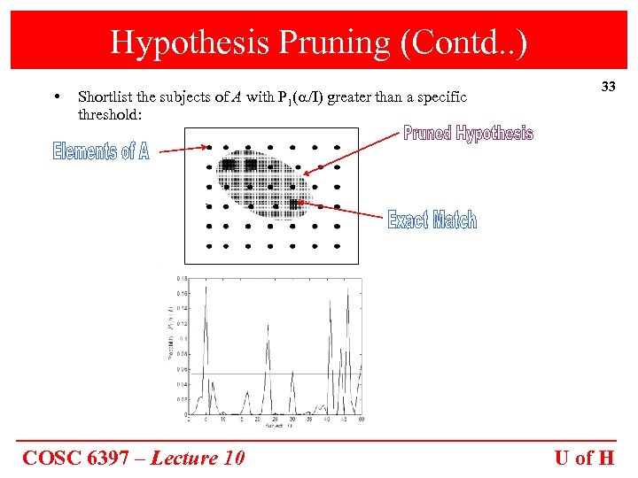 Hypothesis Pruning (Contd. . ) • Shortlist the subjects of A with P 1(