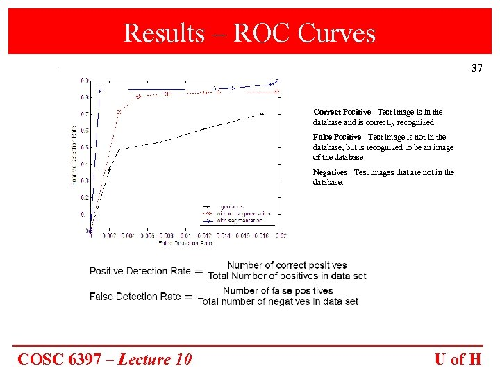 Results – ROC Curves 37 Correct Positive : Test image is in the database