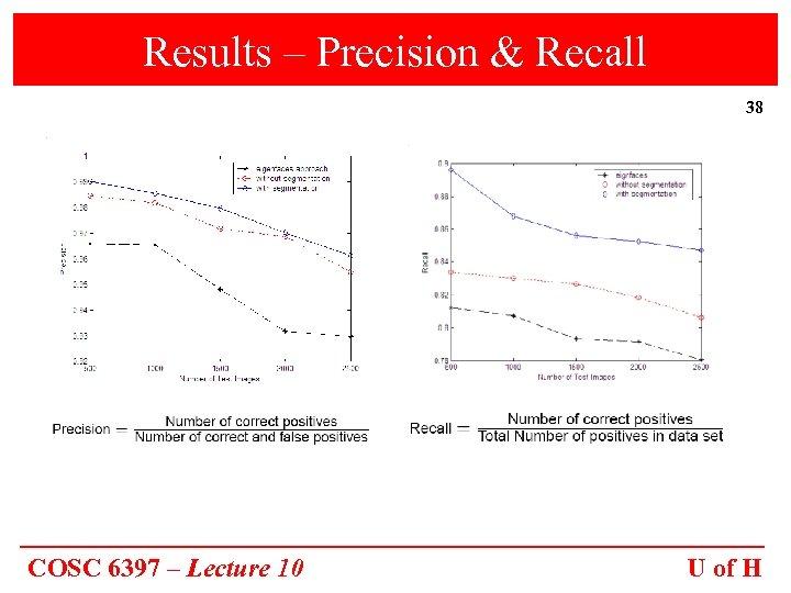 Results – Precision & Recall 38 COSC 6397 – Lecture 10 U of H