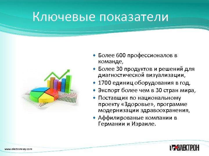 Ключевые показатели Более 600 профессионалов в www. electronxray. com команде, Более 30 продуктов и