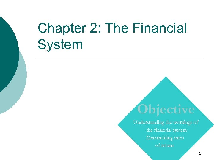 Chapter 2: The Financial System Objective Understanding the workings of the financial system Determining