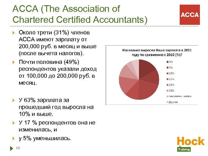 ACCA (The Association of Chartered Certified Accountants) Около трети (31%) членов АССА имеют зарплату