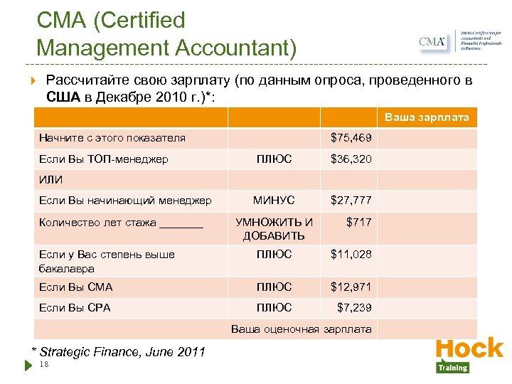CMA (Certified Management Accountant) Рассчитайте свою зарплату (по данным опроса, проведенного в США в