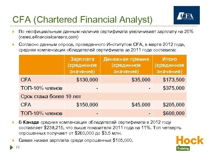 CFA (Chartered Financial Analyst) По неофициальным данным наличие сертификата увеличивает зарплату на 25% (news.
