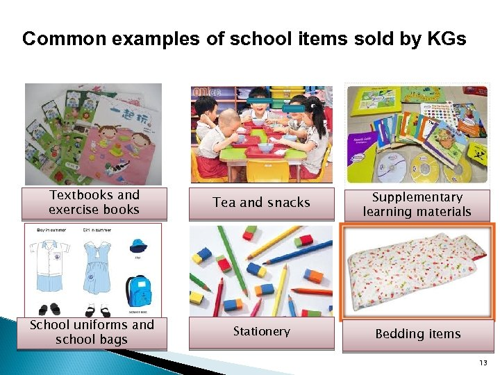 Common examples of school items sold by KGs Textbooks and exercise books Tea and