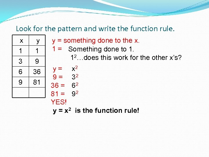 Look for the pattern and write the function rule. x 1 3 6 y
