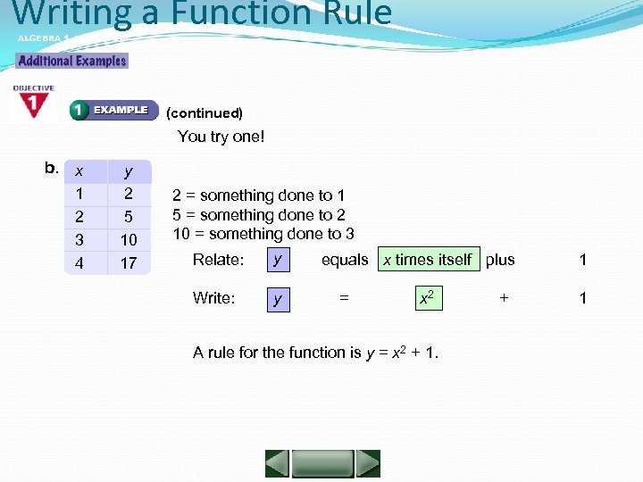 Writing a Function Rule ALGEBRA 1 LESSON 5 -4 (continued) You try one! b.